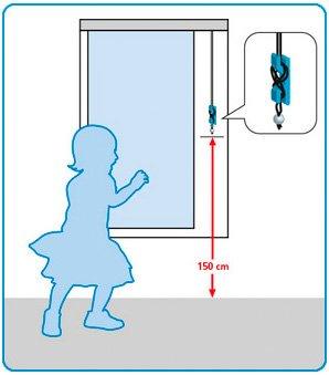 Kindersicherheit Schnurbedienung