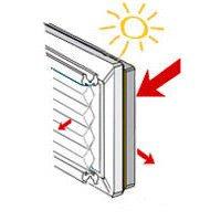Wärmeschutz bei Dachfenstern