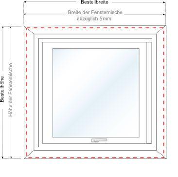 richtig messen bei ungenormten dachfenstern livoneo. Black Bedroom Furniture Sets. Home Design Ideas
